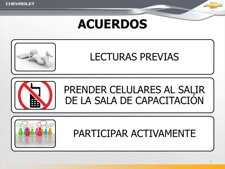 ACUERDOS 2 LECTURAS PREVIAS PRENDER CELULARES AL SALIR DE LA SALA DE CAPACITACIÓN PARTICIPAR ACTIVAMENTE