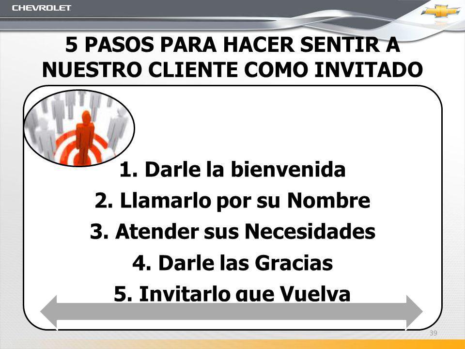 5 PASOS PARA HACER SENTIR A NUESTRO CLIENTE COMO INVITADO 1.