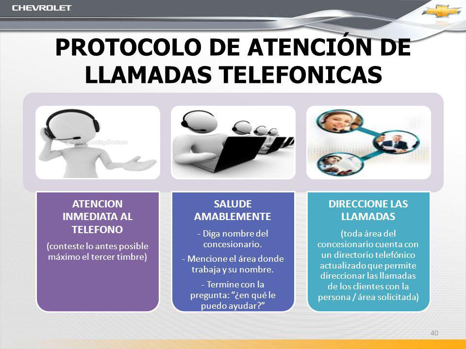 PROTOCOLO DE ATENCIÓN DE LLAMADAS TELEFONICAS ATENCION INMEDIATA AL TELEFONO (conteste lo antes posible máximo el tercer timbre) SALUDE AMABLEMENTE - Diga nombre del concesionario.