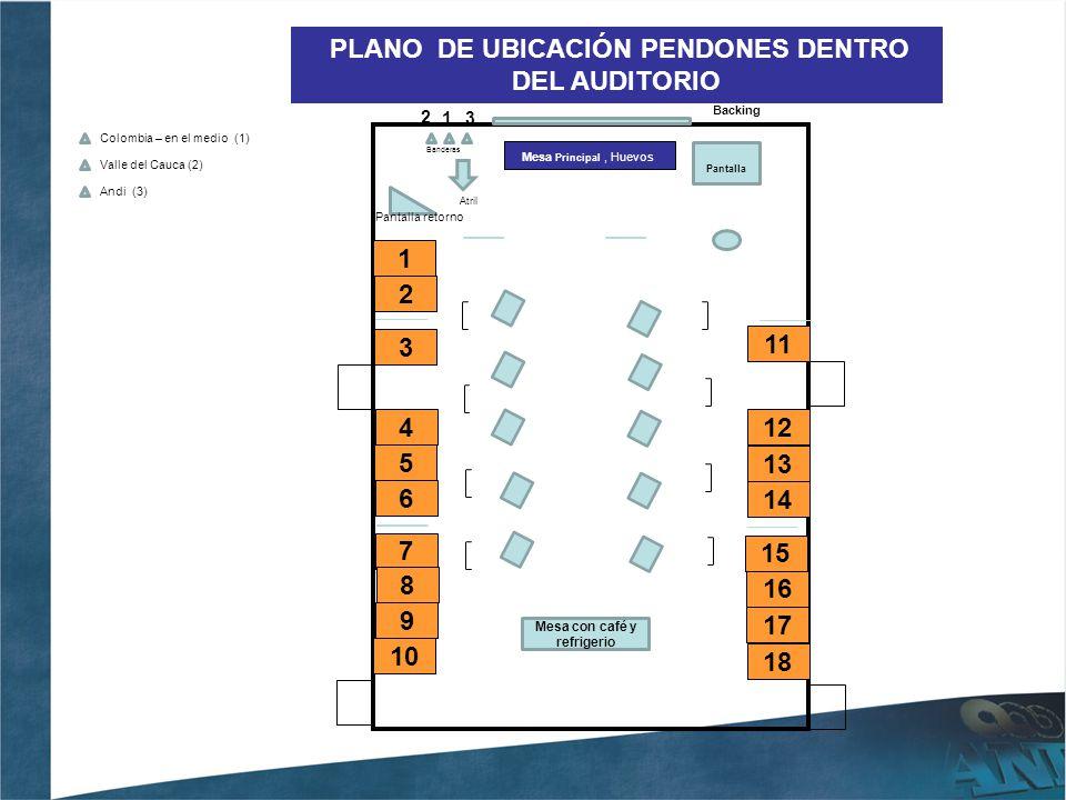 PLANO DE UBICACIÓN PENDONES DENTRO DEL AUDITORIO Mesa Principal, Huevos 1 2 3 4 5 Pantalla Atril Backing 6 7 8 9 Banderas Colombia – en el medio (1) V