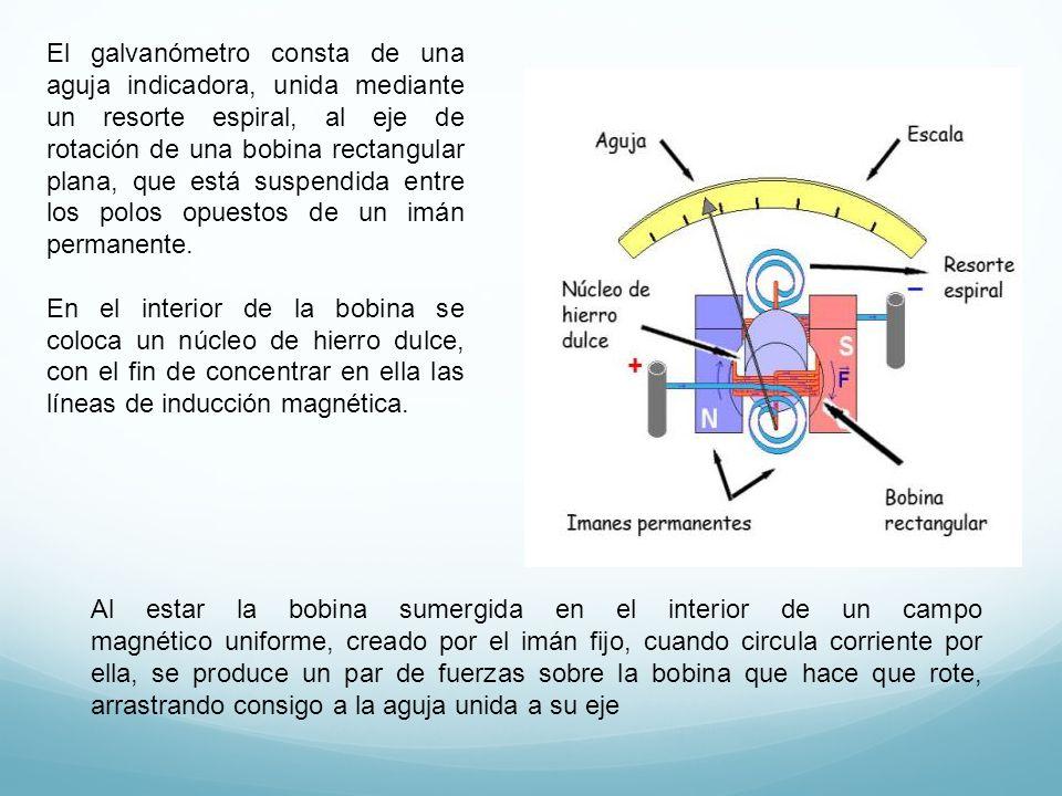 El galvanómetro consta de una aguja indicadora, unida mediante un resorte espiral, al eje de rotación de una bobina rectangular plana, que está suspendida entre los polos opuestos de un imán permanente.