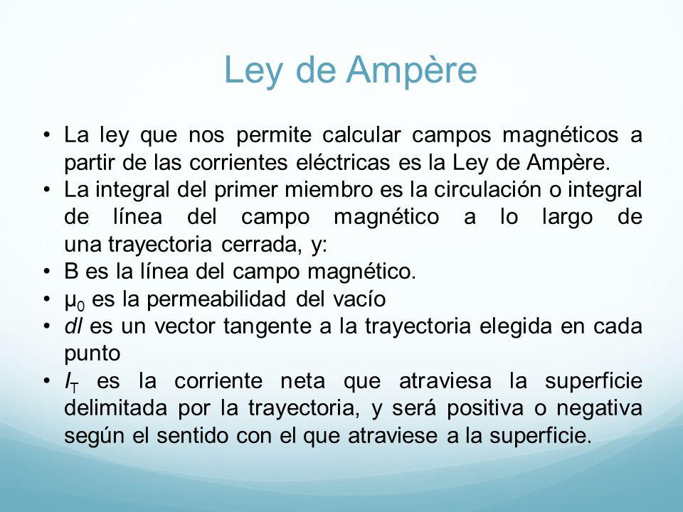Ley de Ampère La ley que nos permite calcular campos magnéticos a partir de las corrientes eléctricas es la Ley de Ampère.