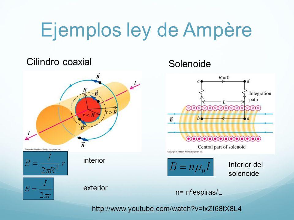 Ejemplos ley de Ampère Cilindro coaxial interior exterior Solenoide Interior del solenoide n= nºespiras/L http://www.youtube.com/watch?v=lxZI68tX8L4
