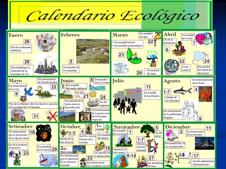 Septiembre Del 1 al 30: Campaña Mundial A limpiar el Mundo Del 1 al 30: Campaña Mundial A limpiar el Mundo 03 - Día de la Higiene 03 - Día de la Higiene 07- Día del Reconocedor de suelos 07- Día del Reconocedor de suelos 09 - Día de la Agricultura y día del Productor Agropecuario 09 - Día de la Agricultura y día del Productor Agropecuario 16 - Día Internacional de la Preservación de la Capa de Ozono 16 - Día Internacional de la Preservación de la Capa de Ozono 20- Día Internacional de limpieza de playas 20- Día Internacional de limpieza de playas 21 - Día Internacional de la paz 21 - Día Internacional de la paz 22 - Día internacional de la ciudad sin mi auto 22 - Día internacional de la ciudad sin mi auto 23 - Día de la Primavera y la Juventud 23 - Día de la Primavera y la Juventud 27 - Día de la Conciencia Ambiental 27 - Día de la Conciencia Ambiental 29 - Día de los Mares 29 - Día de los Mares 30 - Día del Guardabosque Nacional 30 - Día del Guardabosque Nacional