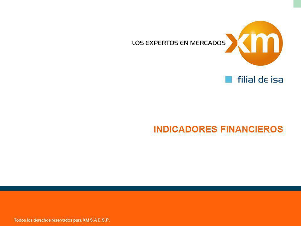 Todos los derechos reservados para XM S.A E.S.P. INDICADORES FINANCIEROS