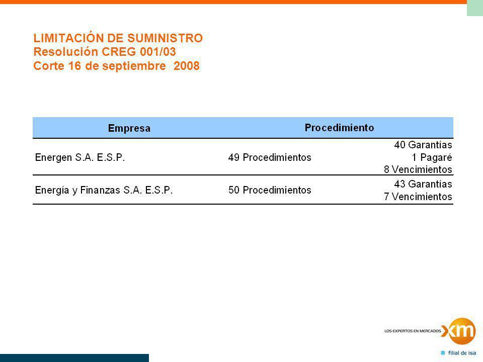LIMITACIÓN DE SUMINISTRO Resolución CREG 001/03 Corte 16 de septiembre 2008