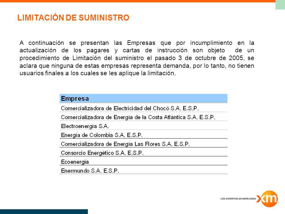 LIMITACIÓN DE SUMINISTRO Resolución CREG 001/03 Corte 11 de abril 2008