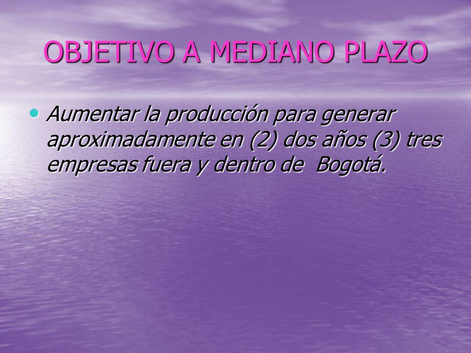 OBJETIVO A MEDIANO PLAZO Aumentar la producción para generar aproximadamente en (2) dos años (3) tres empresas fuera y dentro de Bogotá.