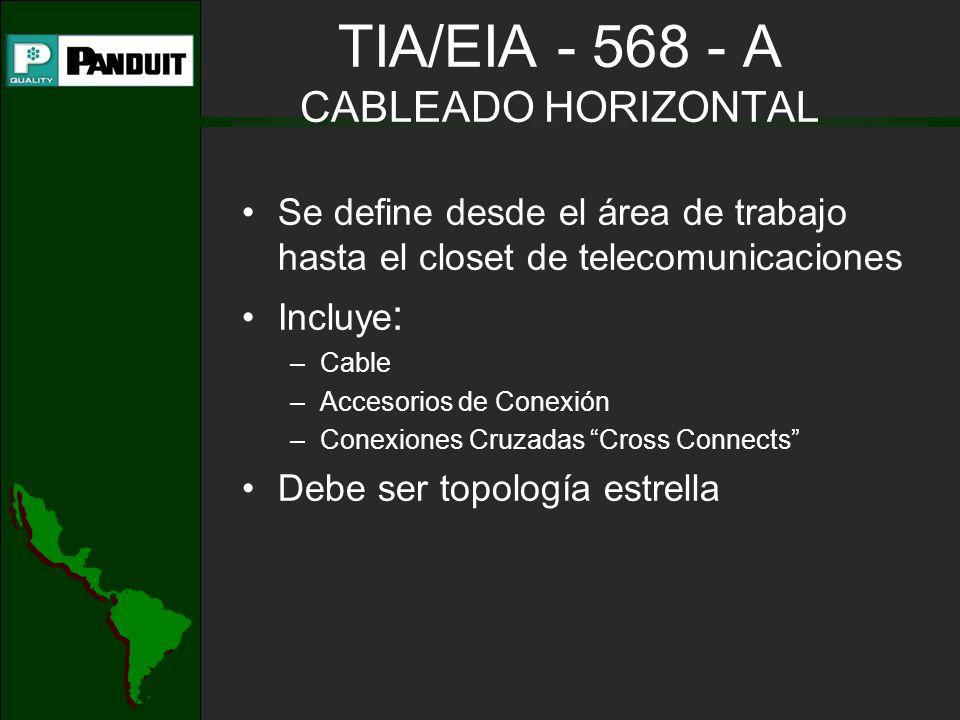 TIA/EIA - 568 - A CABLEADO HORIZONTAL Se define desde el área de trabajo hasta el closet de telecomunicaciones Incluye : –Cable –Accesorios de Conexión –Conexiones Cruzadas Cross Connects Debe ser topología estrella