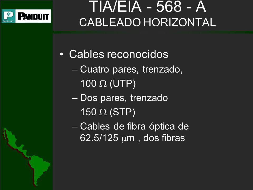 TIA/EIA - 568 - A CABLEADO HORIZONTAL Cables reconocidos –Cuatro pares, trenzado, 100 (UTP) –Dos pares, trenzado 150 (STP) –Cables de fibra óptica de 62.5/125 m, dos fibras