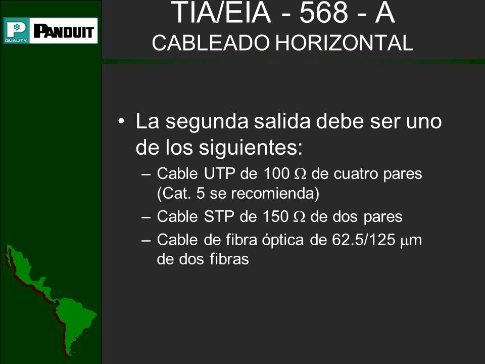 TIA/EIA - 568 - A CABLEADO HORIZONTAL La segunda salida debe ser uno de los siguientes: –Cable UTP de 100 de cuatro pares (Cat. 5 se recomienda) –Cabl
