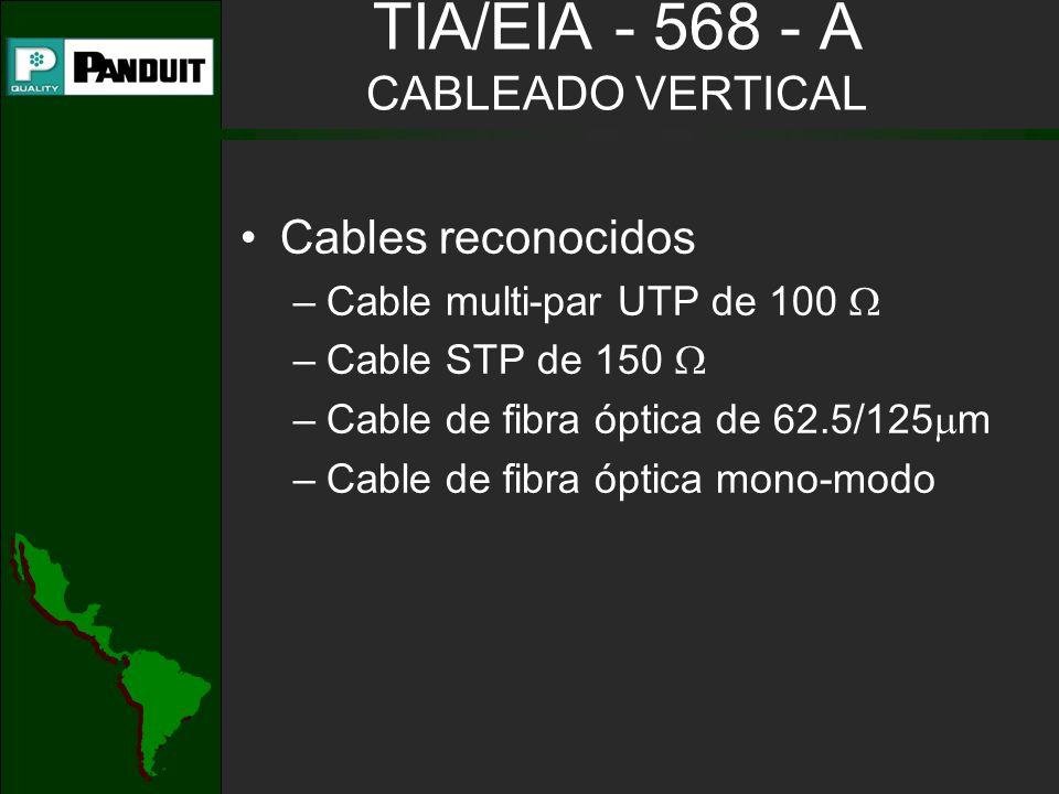 TIA/EIA - 568 - A CABLEADO VERTICAL Cables reconocidos –Cable multi-par UTP de 100 –Cable STP de 150 –Cable de fibra óptica de 62.5/125 m –Cable de fi