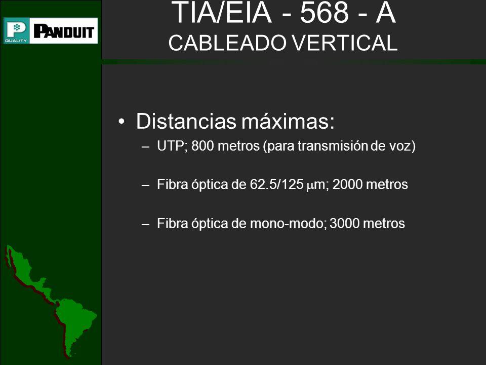 TIA/EIA - 568 - A CABLEADO VERTICAL Distancias máximas: –UTP; 800 metros (para transmisión de voz) –Fibra óptica de 62.5/125 m; 2000 metros –Fibra óptica de mono-modo; 3000 metros
