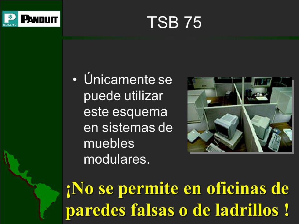 Únicamente se puede utilizar este esquema en sistemas de muebles modulares. ¡No se permite en oficinas de paredes falsas o de ladrillos ! TSB 75