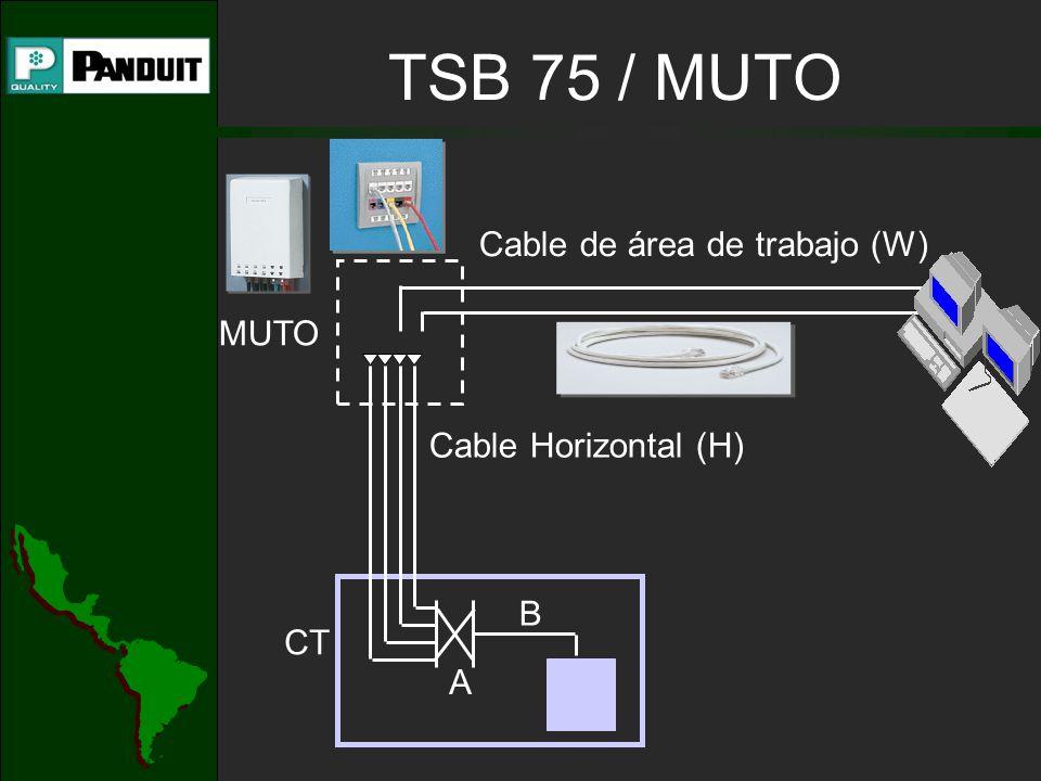 MUTO CT Cable de área de trabajo (W) Cable Horizontal (H) A B TSB 75 / MUTO