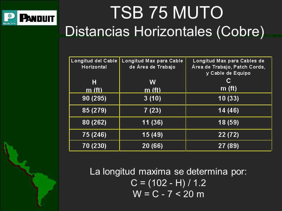 TSB 75 MUTO Distancias Horizontales (Cobre) La longitud maxima se determina por: C = (102 - H) / 1.2 W = C - 7 < 20 m