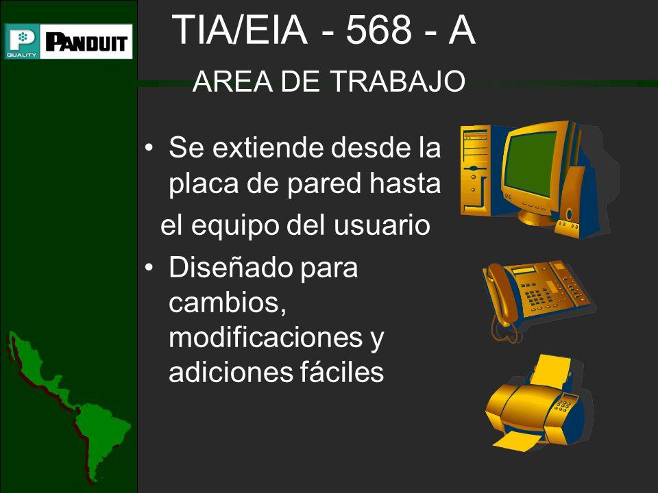 TIA/EIA - 568 - A AREA DE TRABAJO Se extiende desde la placa de pared hasta el equipo del usuario Diseñado para cambios, modificaciones y adiciones fá