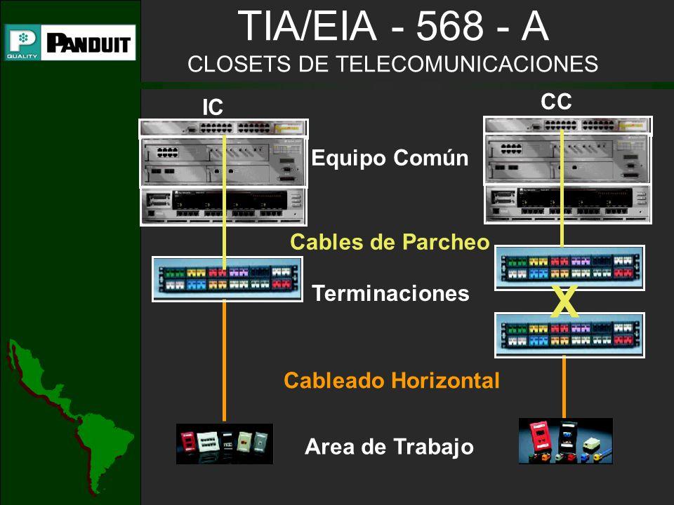 TIA/EIA - 568 - A CLOSETS DE TELECOMUNICACIONES Equipo Común Cables de Parcheo Terminaciones Cableado Horizontal Area de Trabajo IC CC X