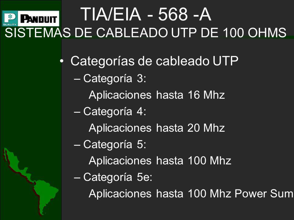 TIA/EIA - 568 -A SISTEMAS DE CABLEADO UTP DE 100 OHMS Categorías de cableado UTP –Categoría 3: Aplicaciones hasta 16 Mhz –Categoría 4: Aplicaciones hasta 20 Mhz –Categoría 5: Aplicaciones hasta 100 Mhz –Categoría 5e: Aplicaciones hasta 100 Mhz Power Sum