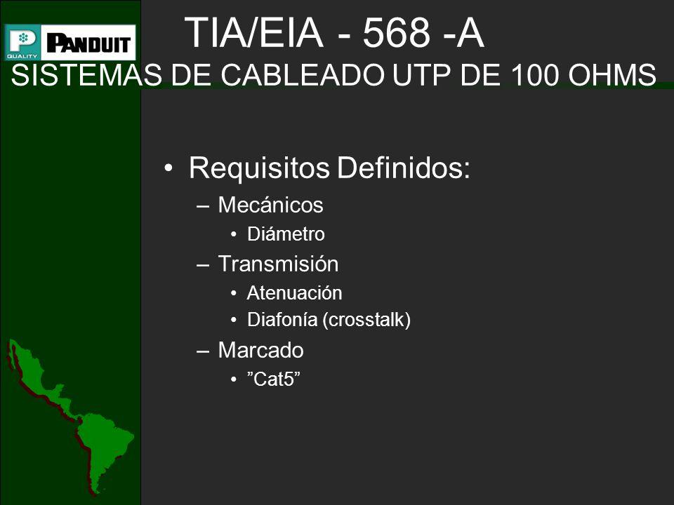 Requisitos Definidos: –Mecánicos Diámetro –Transmisión Atenuación Diafonía (crosstalk) –Marcado Cat5 TIA/EIA - 568 -A SISTEMAS DE CABLEADO UTP DE 100