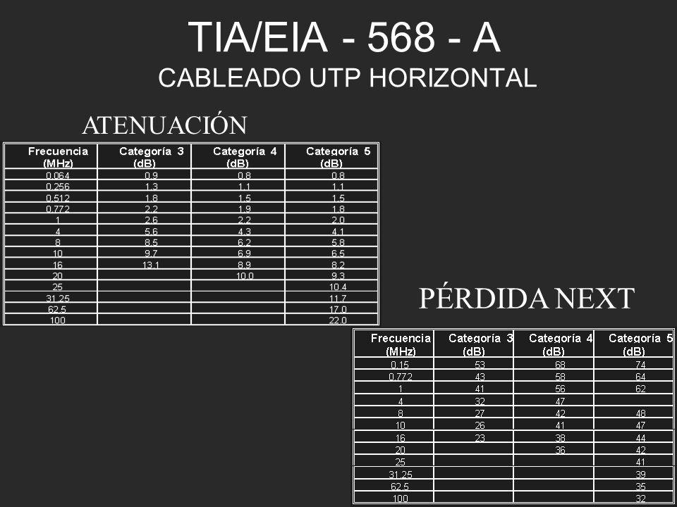 TIA/EIA - 568 - A CABLEADO UTP HORIZONTAL ATENUACIÓN PÉRDIDA NEXT