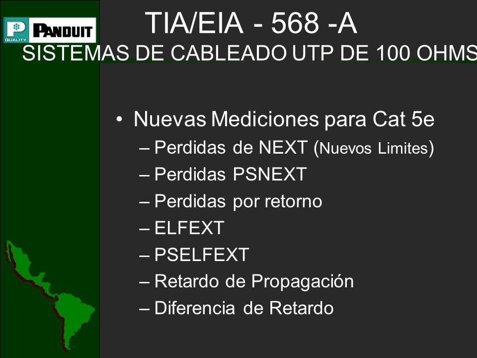 Nuevas Mediciones para Cat 5e –Perdidas de NEXT ( Nuevos Limites ) –Perdidas PSNEXT –Perdidas por retorno –ELFEXT –PSELFEXT –Retardo de Propagación –Diferencia de Retardo TIA/EIA - 568 -A SISTEMAS DE CABLEADO UTP DE 100 OHMS