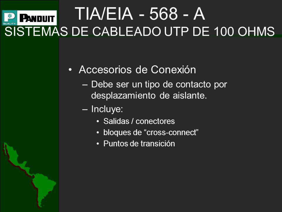 TIA/EIA - 568 - A SISTEMAS DE CABLEADO UTP DE 100 OHMS Accesorios de Conexión –Debe ser un tipo de contacto por desplazamiento de aislante. –Incluye: