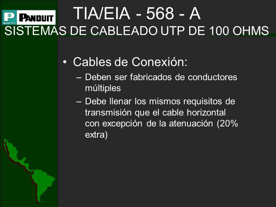 TIA/EIA - 568 - A SISTEMAS DE CABLEADO UTP DE 100 OHMS Cables de Conexión: –Deben ser fabricados de conductores múltiples –Debe llenar los mismos requisitos de transmisión que el cable horizontal con excepción de la atenuación (20% extra)