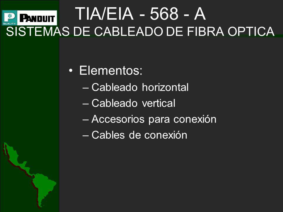 TIA/EIA - 568 - A SISTEMAS DE CABLEADO DE FIBRA OPTICA Elementos: –Cableado horizontal –Cableado vertical –Accesorios para conexión –Cables de conexión