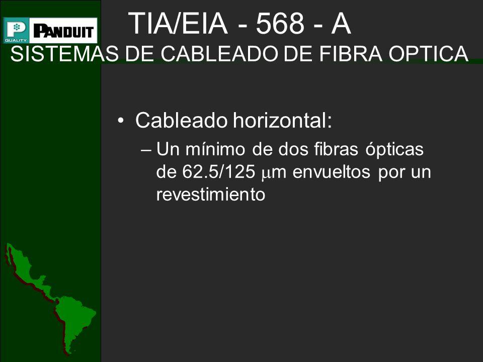 TIA/EIA - 568 - A SISTEMAS DE CABLEADO DE FIBRA OPTICA Cableado horizontal: –Un mínimo de dos fibras ópticas de 62.5/125 m envueltos por un revestimie