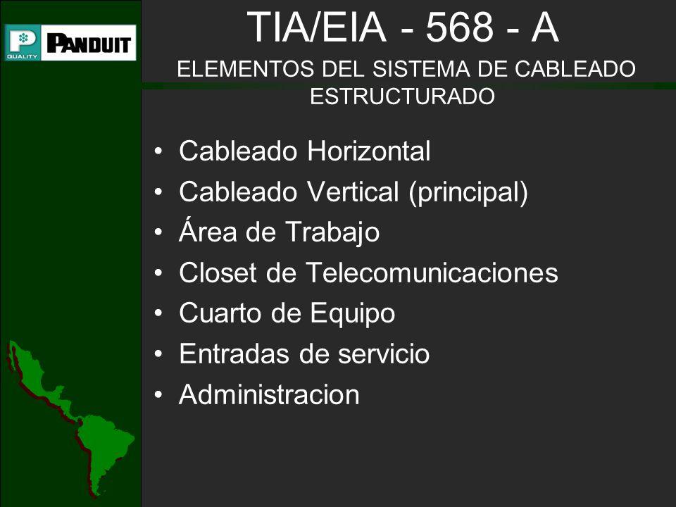 TIA/EIA - 568 - A ELEMENTOS DEL SISTEMA DE CABLEADO ESTRUCTURADO Cableado Horizontal Cableado Vertical (principal) Área de Trabajo Closet de Telecomun