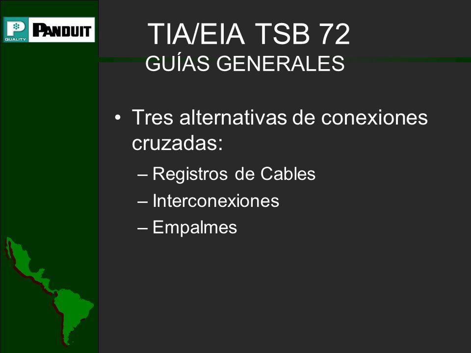 TIA/EIA TSB 72 GUÍAS GENERALES Tres alternativas de conexiones cruzadas: –Registros de Cables –Interconexiones –Empalmes