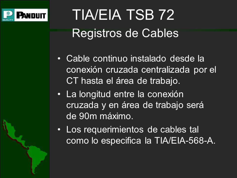 TIA/EIA TSB 72 Registros de Cables Cable continuo instalado desde la conexión cruzada centralizada por el CT hasta el área de trabajo.