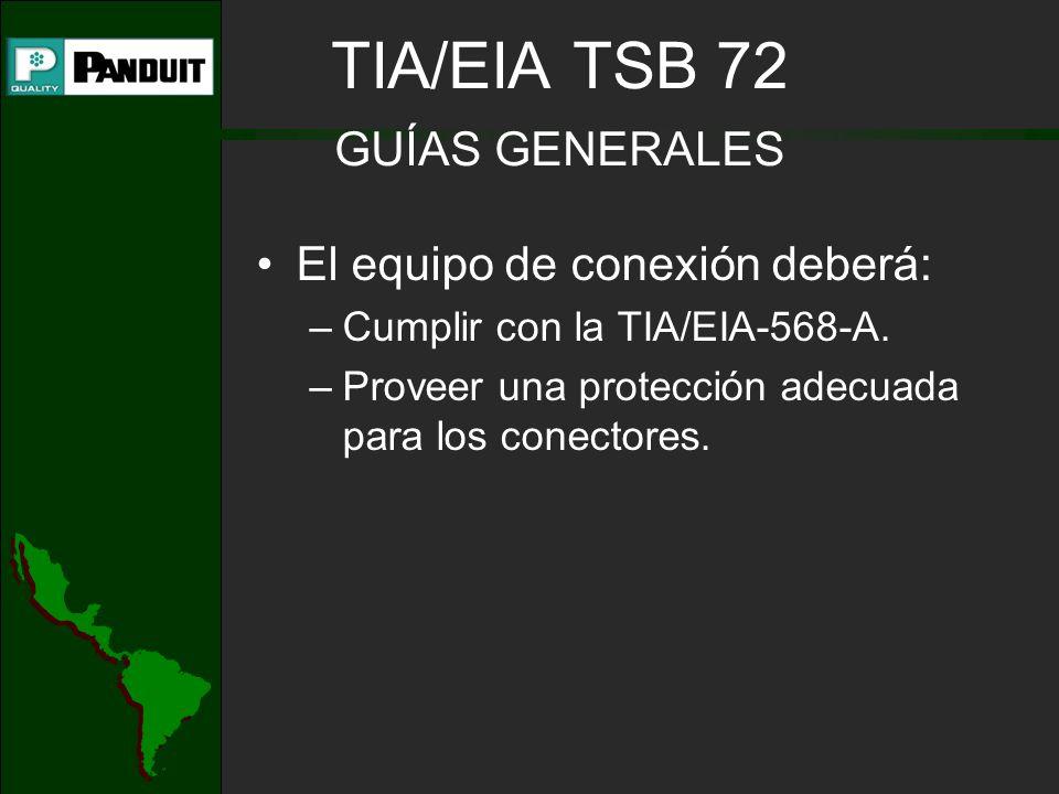 TIA/EIA TSB 72 GUÍAS GENERALES El equipo de conexión deberá: –Cumplir con la TIA/EIA-568-A. –Proveer una protección adecuada para los conectores.