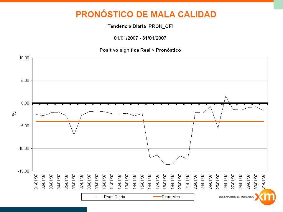 PRONÓSTICO DE MALA CALIDAD