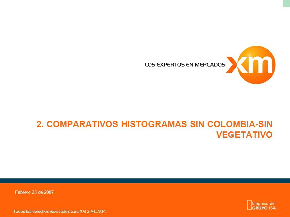 Todos los derechos reservados para XM S.A E.S.P. Febrero 23 de 2007 2. COMPARATIVOS HISTOGRAMAS SIN COLOMBIA-SIN VEGETATIVO