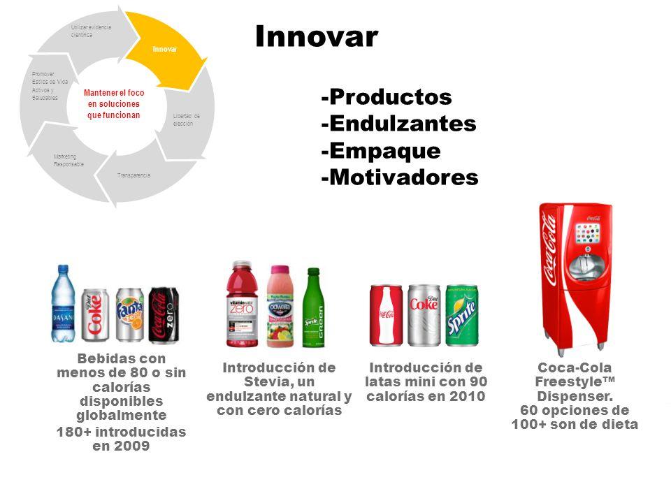Introducción de Stevia, un endulzante natural y con cero calorías Coca-Cola Freestyle Dispenser.