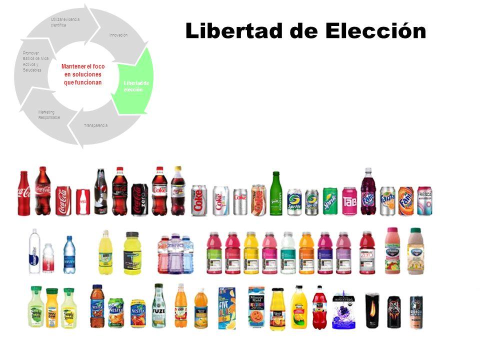 Libertad de Elección Mantener el foco en soluciones que funcionan Libertad de elección Transparencia Marketing Responsable Promover Estilos de Vida Activos y Saludables Utilizar evidencia científica Innovación