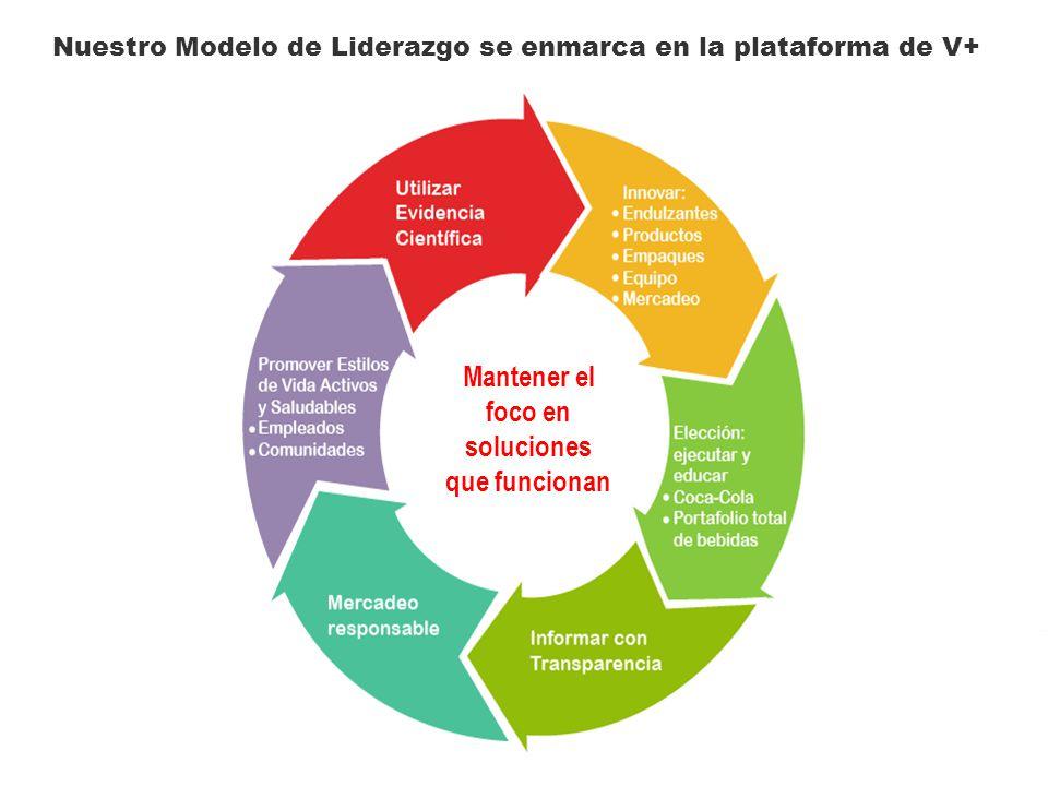 Nuestro Modelo de Liderazgo se enmarca en la plataforma de V+ Mantener el foco en soluciones que funcionan