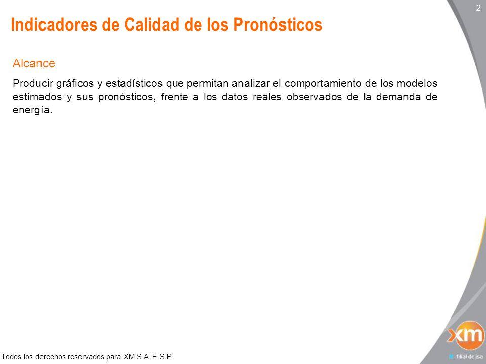 Todos los derechos reservados para XM S.A. E.S.P Indicadores de Calidad del Pronósticos SIN SIN
