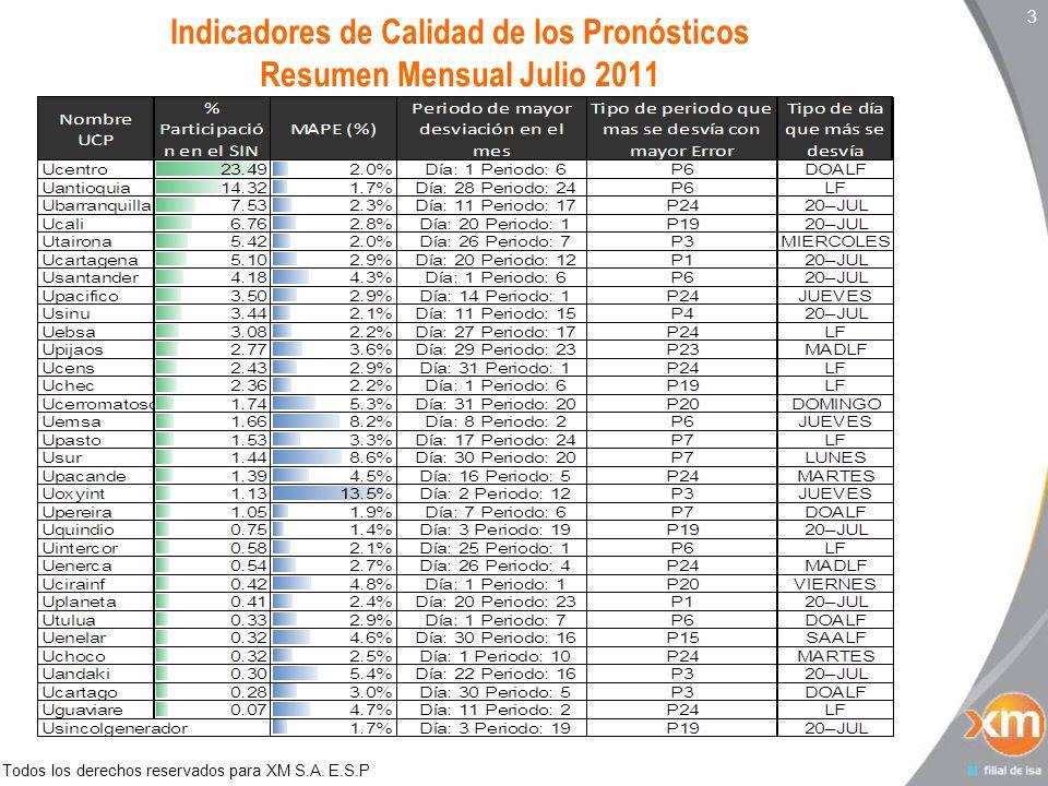 Todos los derechos reservados para XM S.A. E.S.P Indicadores de Calidad de los Pronósticos Resumen Mensual Julio 2011 3