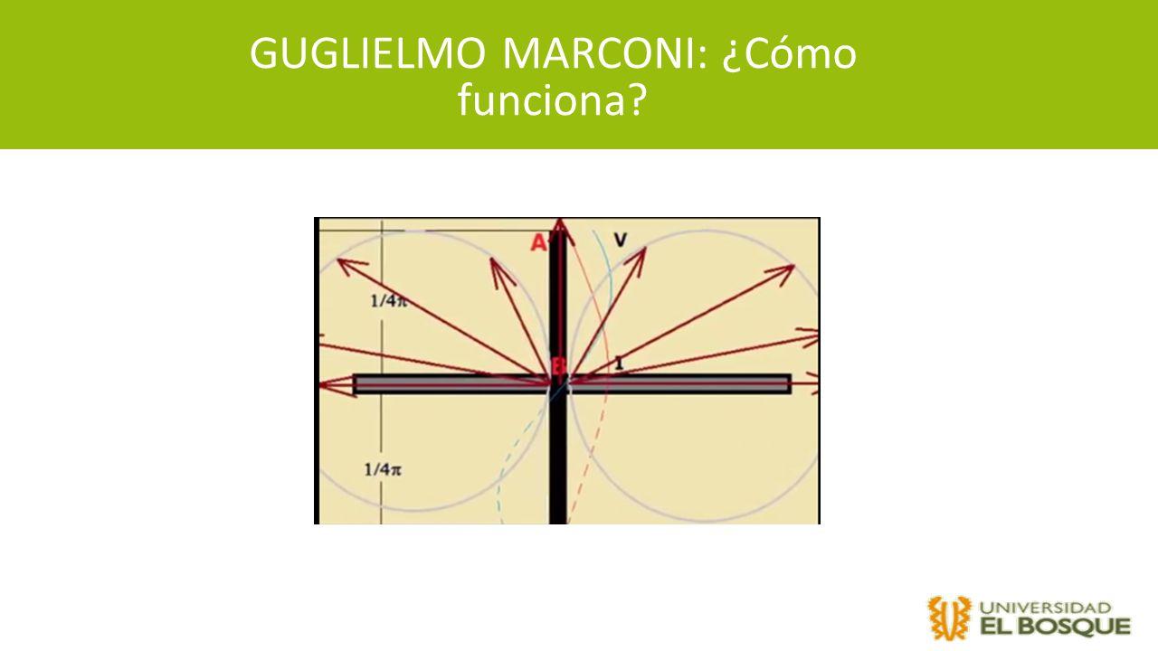 GUGLIELMO MARCONI: ¿Cómo funciona?