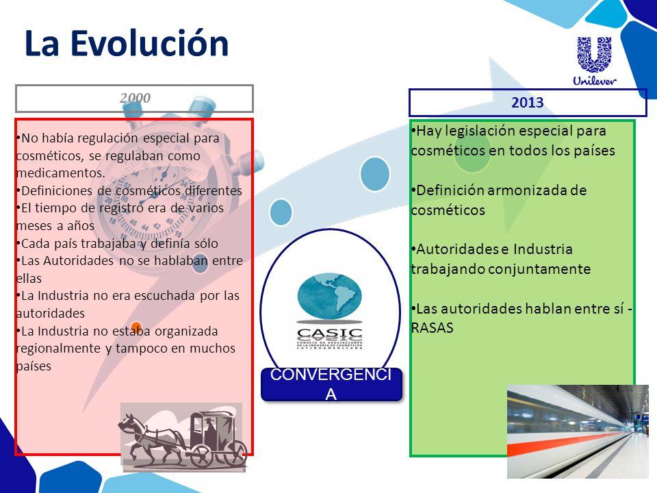 La Evolución 2000 No había regulación especial para cosméticos, se regulaban como medicamentos. Definiciones de cosméticos diferentes El tiempo de reg