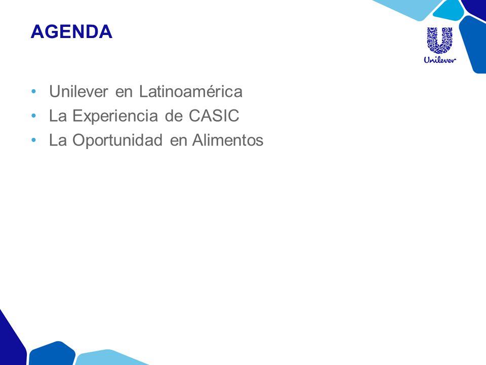 AGENDA Unilever en Latinoamérica La Experiencia de CASIC La Oportunidad en Alimentos