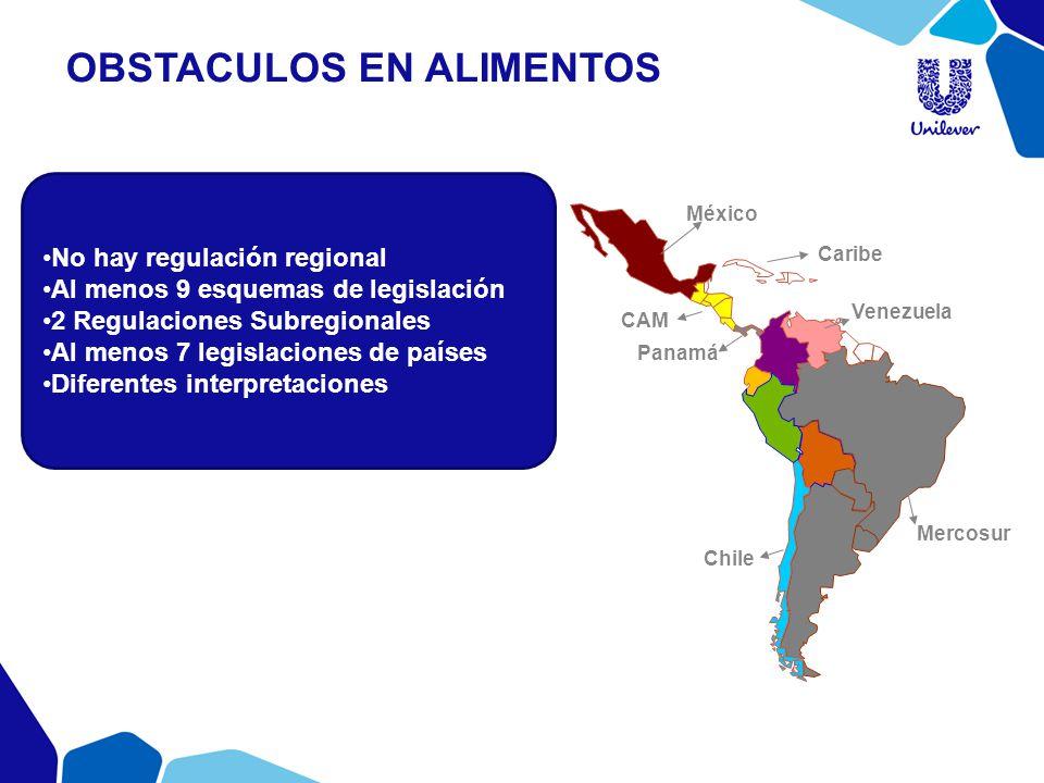 No hay regulación regional Al menos 9 esquemas de legislación 2 Regulaciones Subregionales Al menos 7 legislaciones de países Diferentes interpretacio