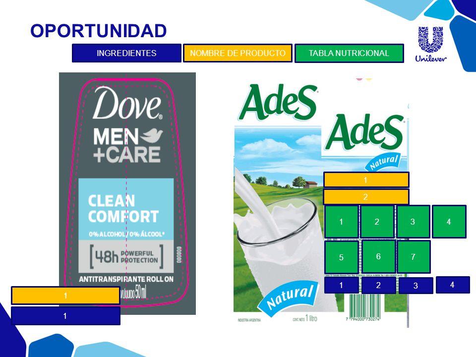 OPORTUNIDAD INGREDIENTESNOMBRE DE PRODUCTO TABLA NUTRICIONAL 1234 5 6 7 2 1 1 2 3 4 1 1