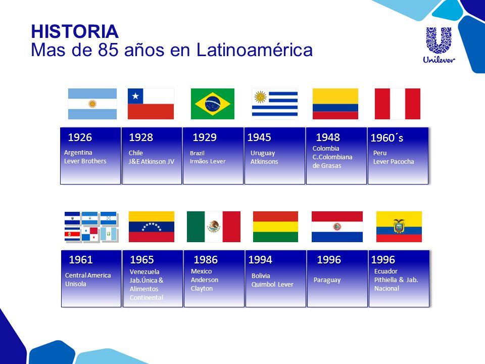 Brazil Irmãos Lever Chile J&E Atkinson JV 1926 Argentina Lever Brothers 19281929 Uruguay Atkinsons 1945 Colombia C.Colombiana de Grasas 1948 Peru Leve