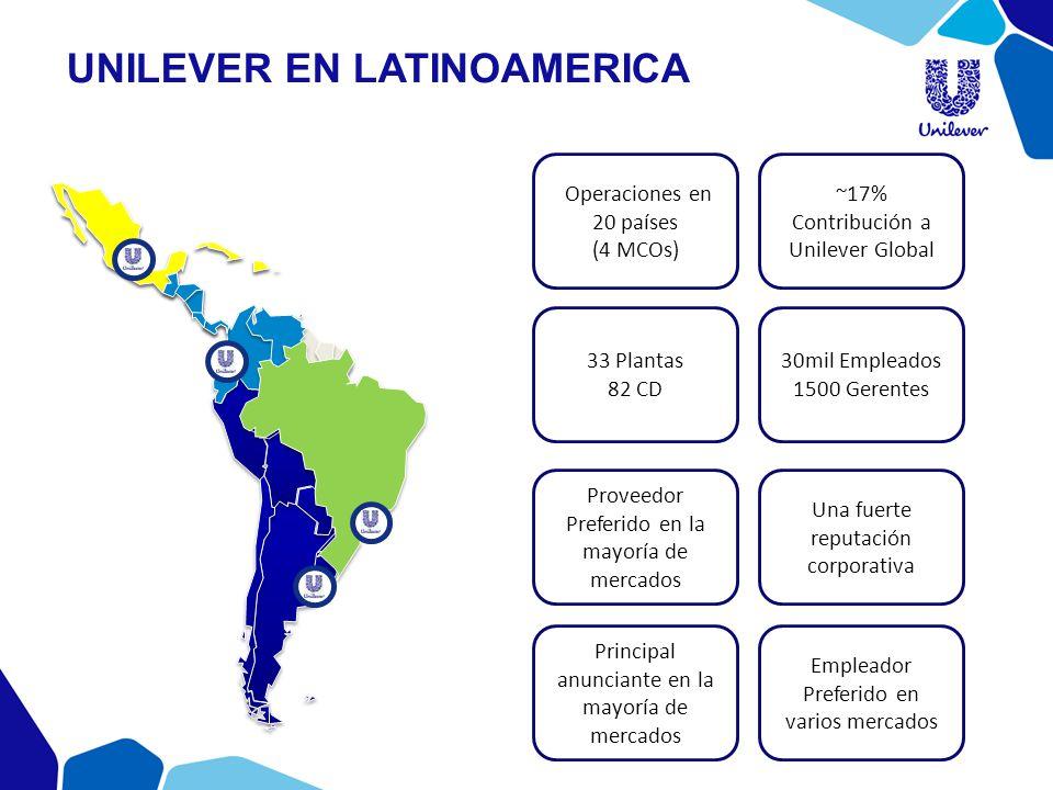 UNILEVER EN LATINOAMERICA Operaciones en 20 países (4 MCOs) ~17% Contribución a Unilever Global 33 Plantas 82 CD 30mil Empleados 1500 Gerentes Proveed