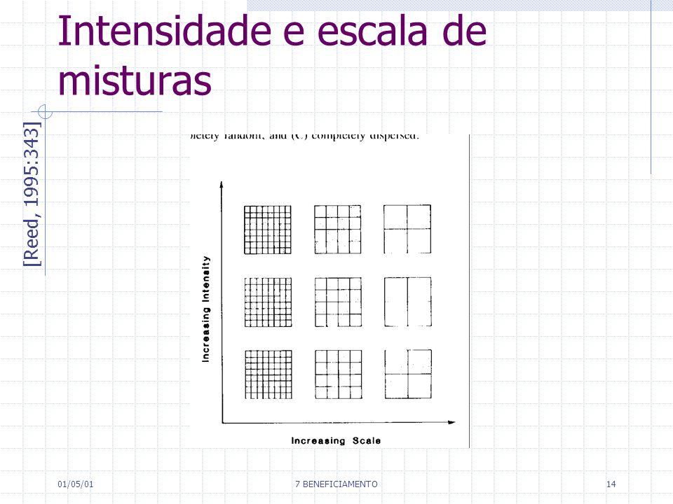 01/05/017 BENEFICIAMENTO14 Intensidade e escala de misturas [Reed, 1995:343]