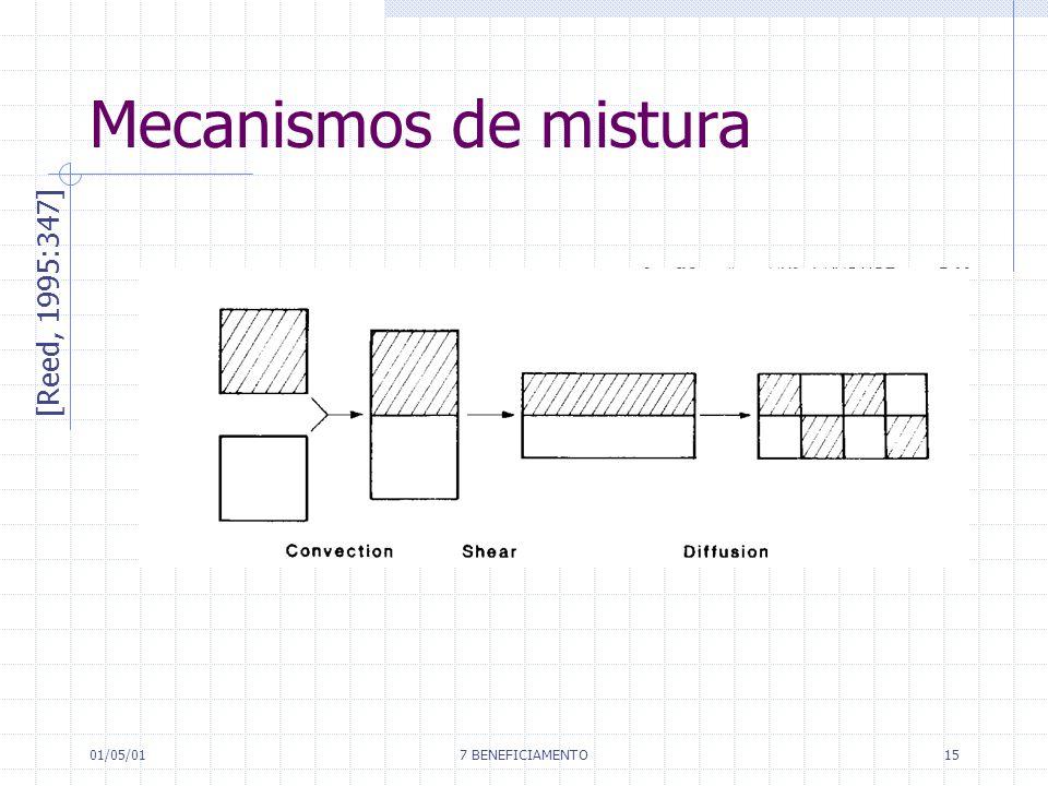 01/05/017 BENEFICIAMENTO15 Mecanismos de mistura [Reed, 1995:347]